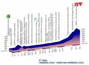 Giro-d-Italia-Internazionale-Femminile-Stage-8-1402082883