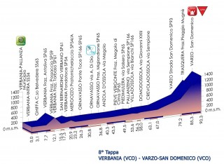 Giro Rosa – 8ème étape : Pauline à 16 secondes de la vie en rose…